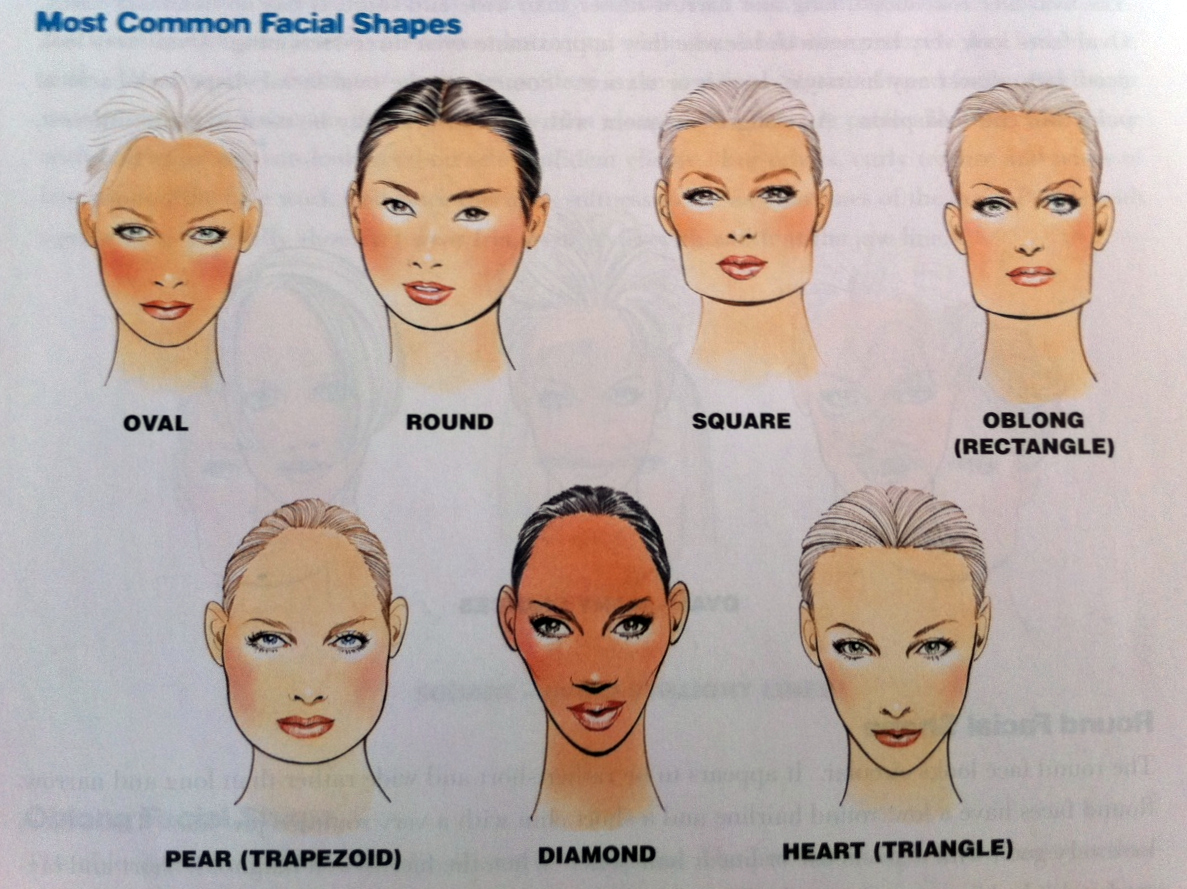 Hair Styles: match hair style to face shape